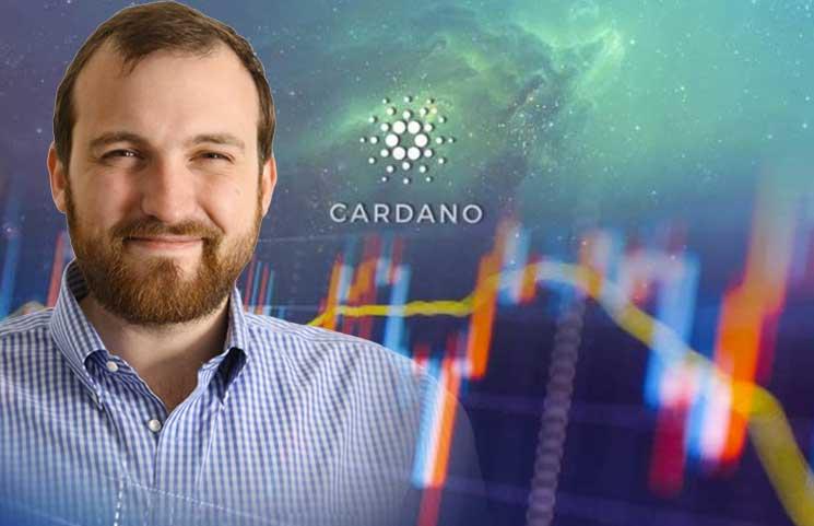 Если биткоин не выживет, крипто-индустрия обанкротится: создатель Cardano