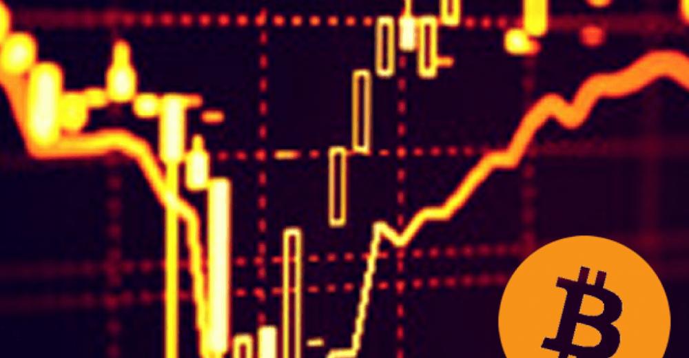 Анализ цены Биткоина по ключевым индикаторам