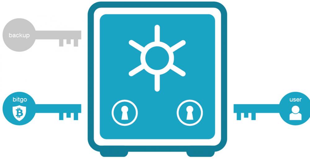 СЕО Binance: новое решение для обеспечения безопасности кошельков - «намного лучше» чем Multi-Sig