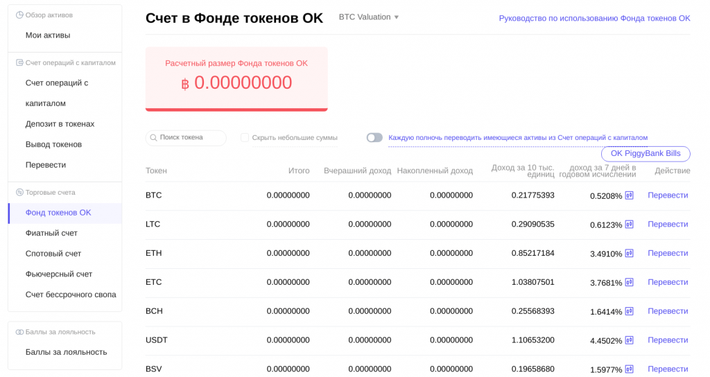 OKEx обзор биржи - piggybank