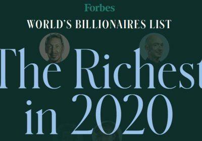 В рейтинге миллиардеров Forbes 2020 оказались четыре представителя биткоин-индустрии