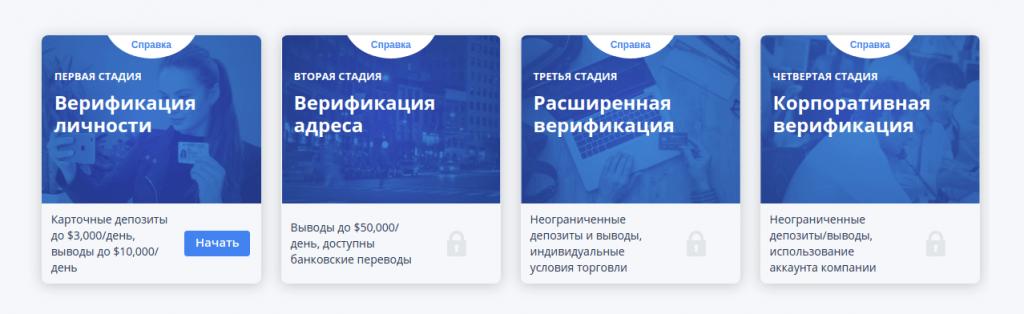Cex.io - Обзор биржи - верификация