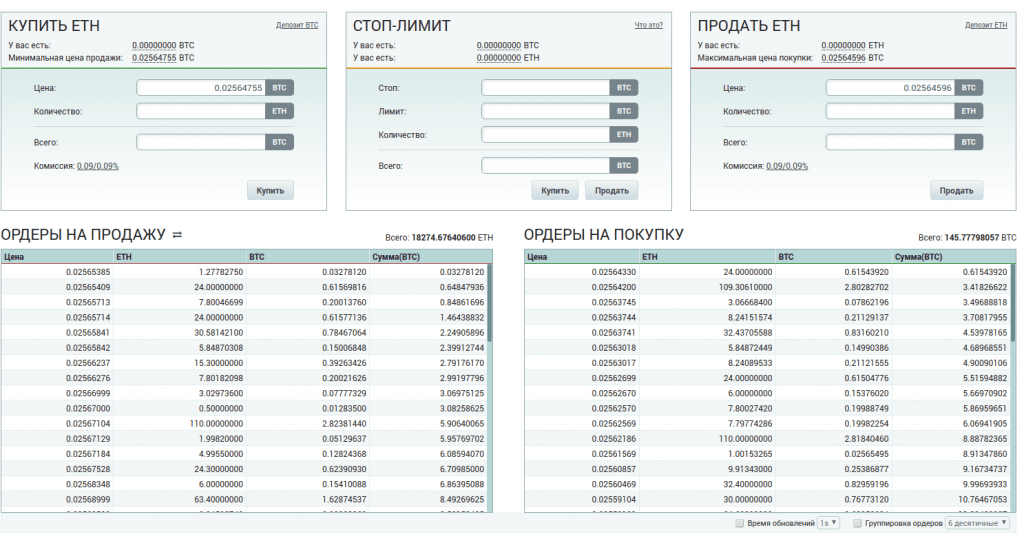 Poloniex - Обзор криптовалютной биржи
