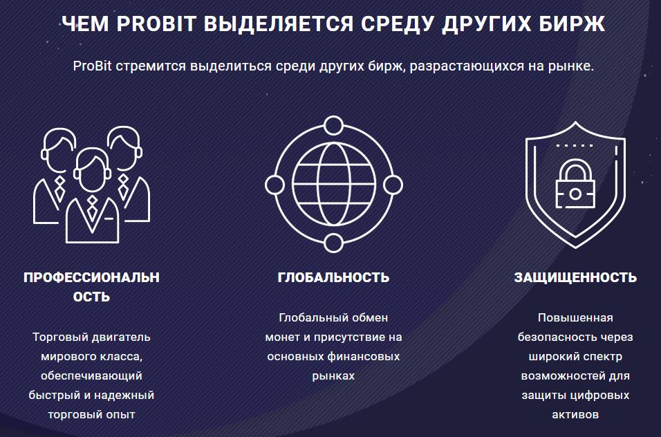 Probit - Обзор криптовалютной биржи