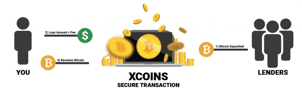 XCoins.io - Обзор платформы крипто-кредитования