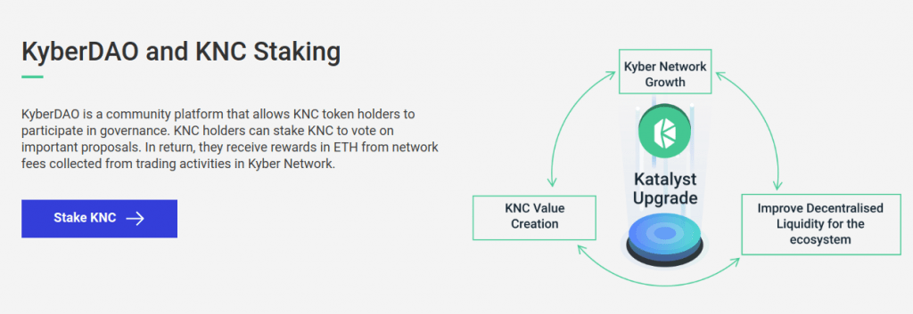 Kyber Network - Обзор DeFi протокола