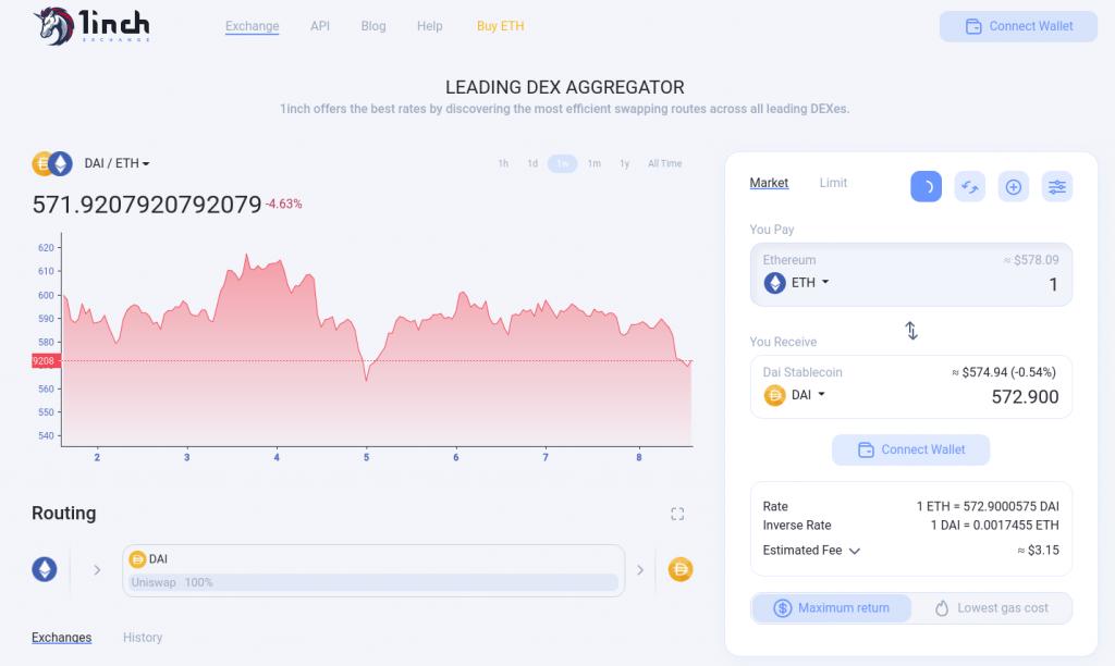 1Inch.Exchange - Обзор децентрализованного агрегатора бирж