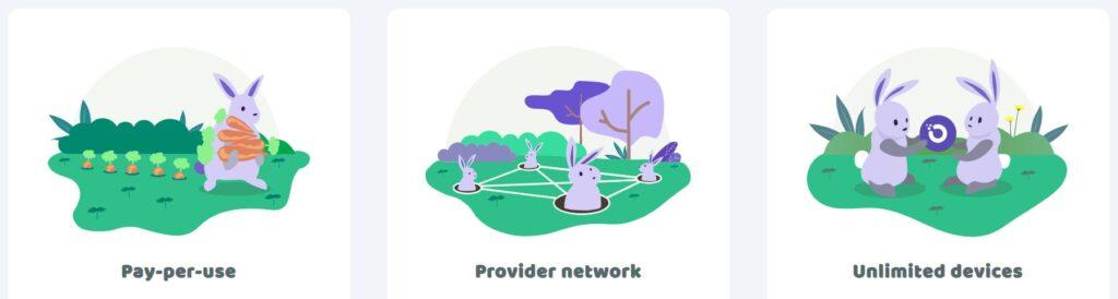 Orchid (OXT) - Обзор децентрализованной службы VPN